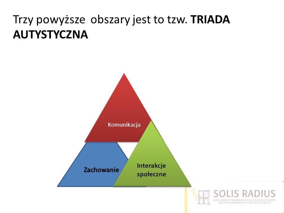 Trzy powyższe obszary jest to tzw. TRIADA AUTYSTYCZNA