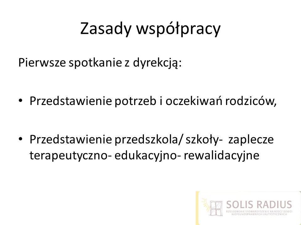 Zasady współpracy Pierwsze spotkanie z dyrekcją: