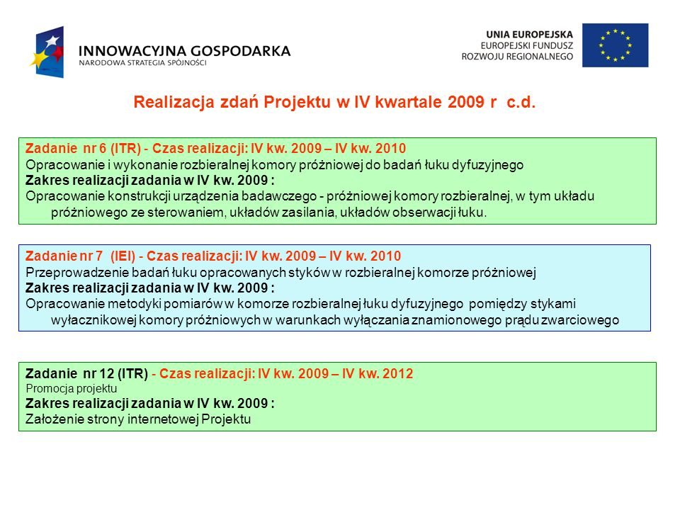 Realizacja zdań Projektu w IV kwartale 2009 r c.d.
