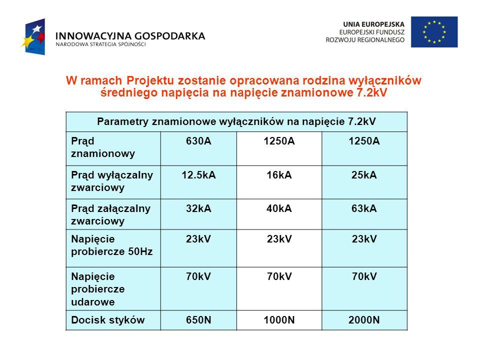 Parametry znamionowe wyłączników na napięcie 7.2kV