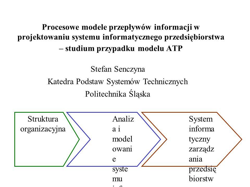 Katedra Podstaw Systemów Technicznych Politechnika Śląska