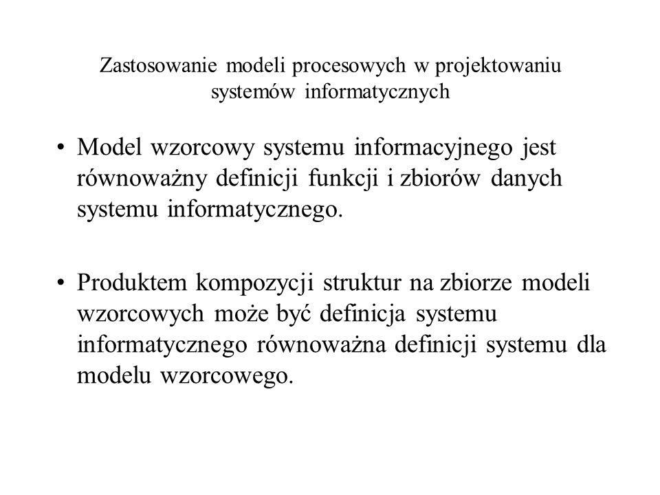 Zastosowanie modeli procesowych w projektowaniu systemów informatycznych