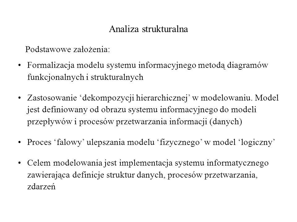 Analiza strukturalna Podstawowe założenia: