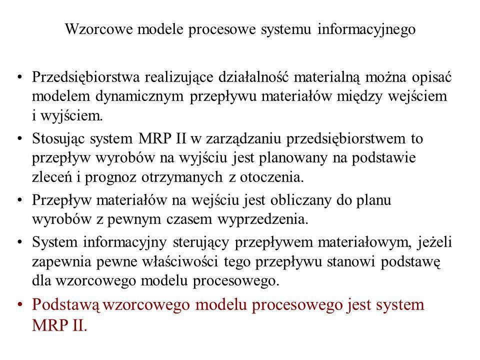 Wzorcowe modele procesowe systemu informacyjnego