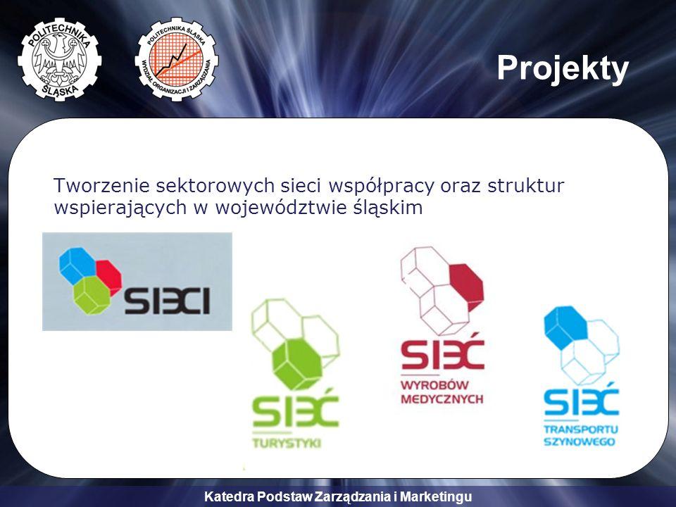 Projekty Tworzenie sektorowych sieci współpracy oraz struktur wspierających w województwie śląskim.