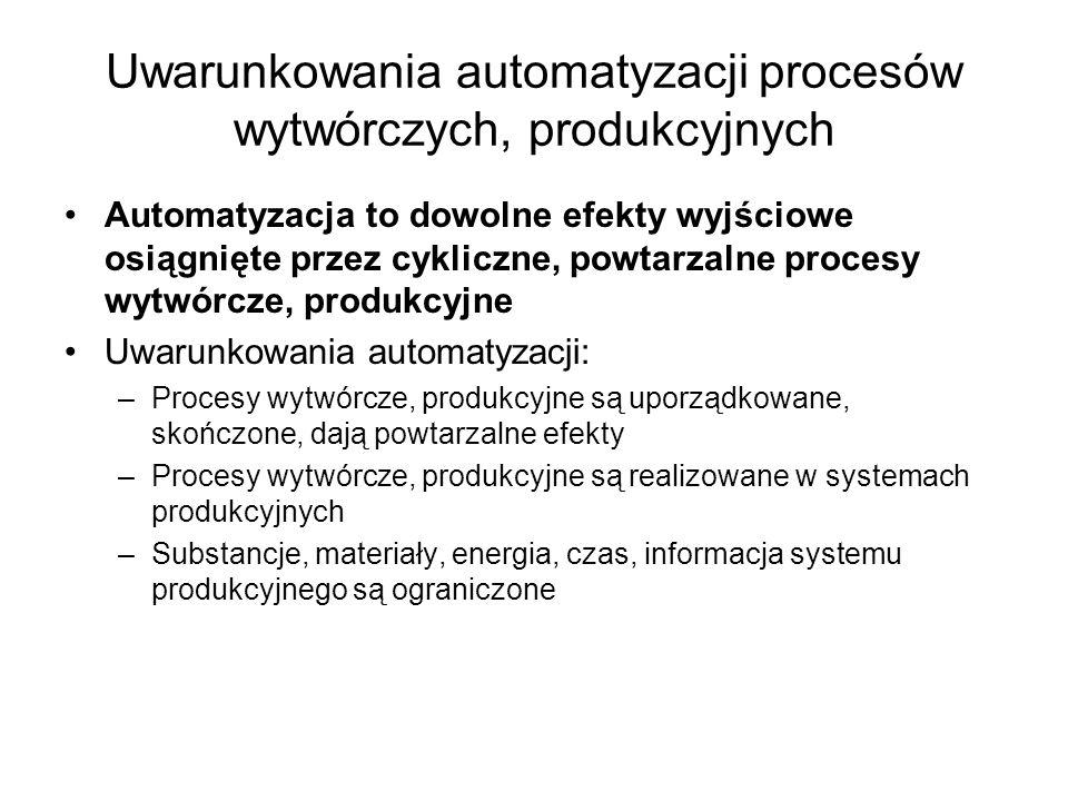 Uwarunkowania automatyzacji procesów wytwórczych, produkcyjnych