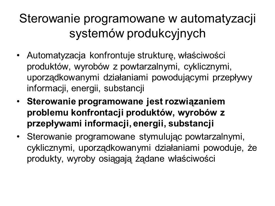 Sterowanie programowane w automatyzacji systemów produkcyjnych