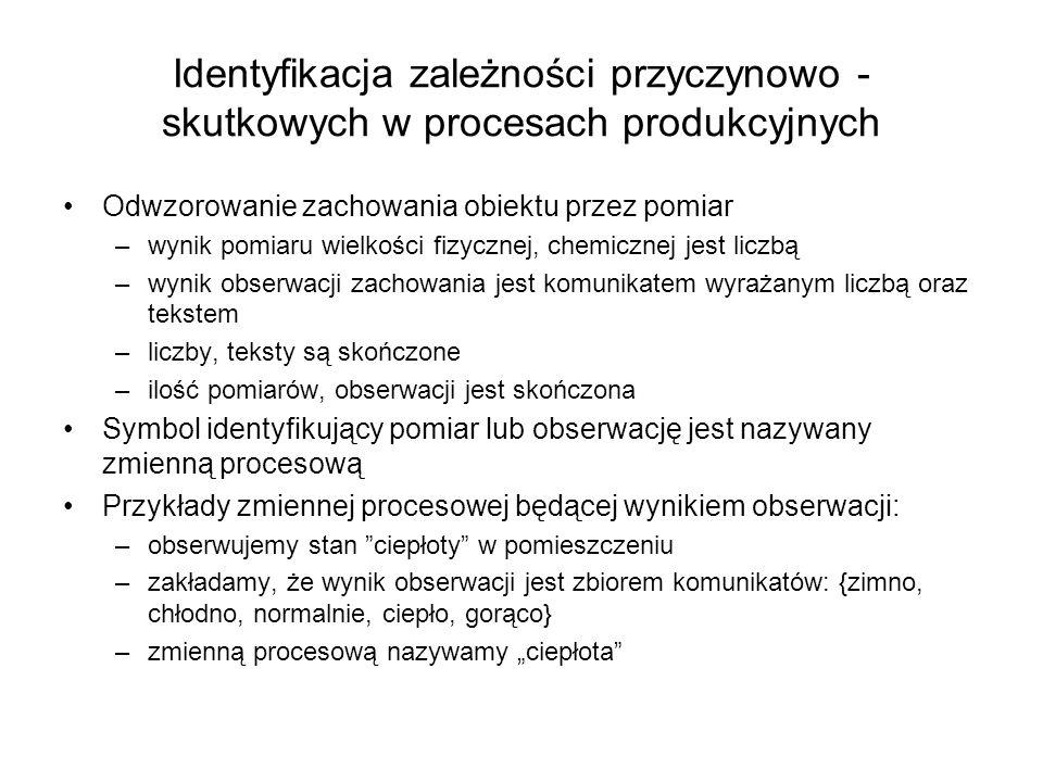 Identyfikacja zależności przyczynowo - skutkowych w procesach produkcyjnych