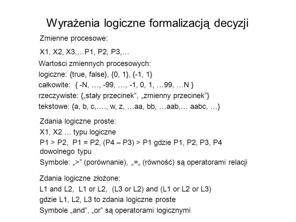 Wyrażenia logiczne formalizacją decyzji
