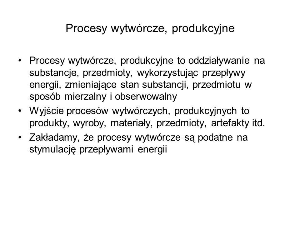 Procesy wytwórcze, produkcyjne