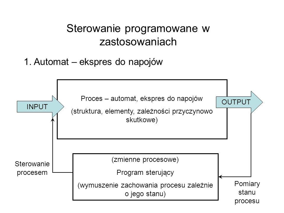 Sterowanie programowane w zastosowaniach