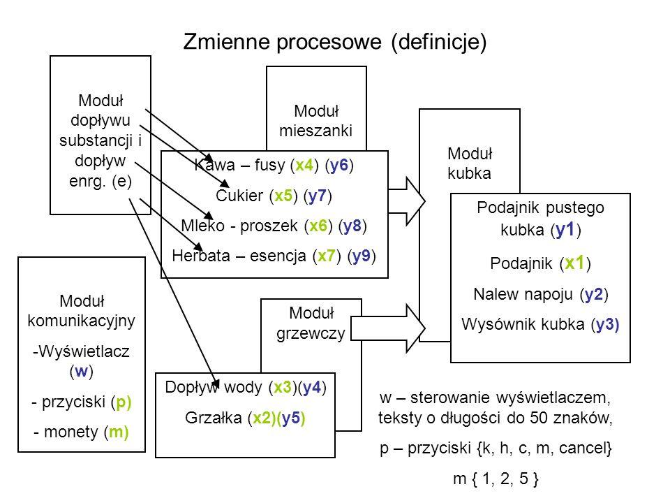 Zmienne procesowe (definicje)