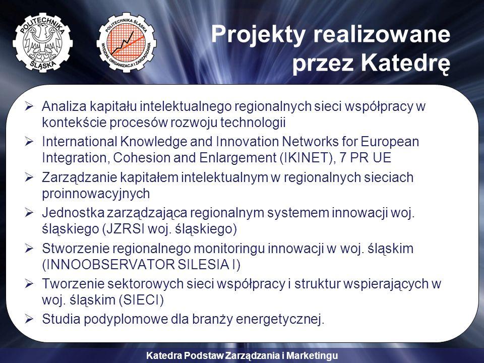 Projekty realizowane przez Katedrę
