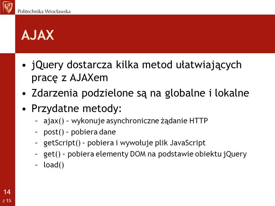 AJAX jQuery dostarcza kilka metod ułatwiających pracę z AJAXem