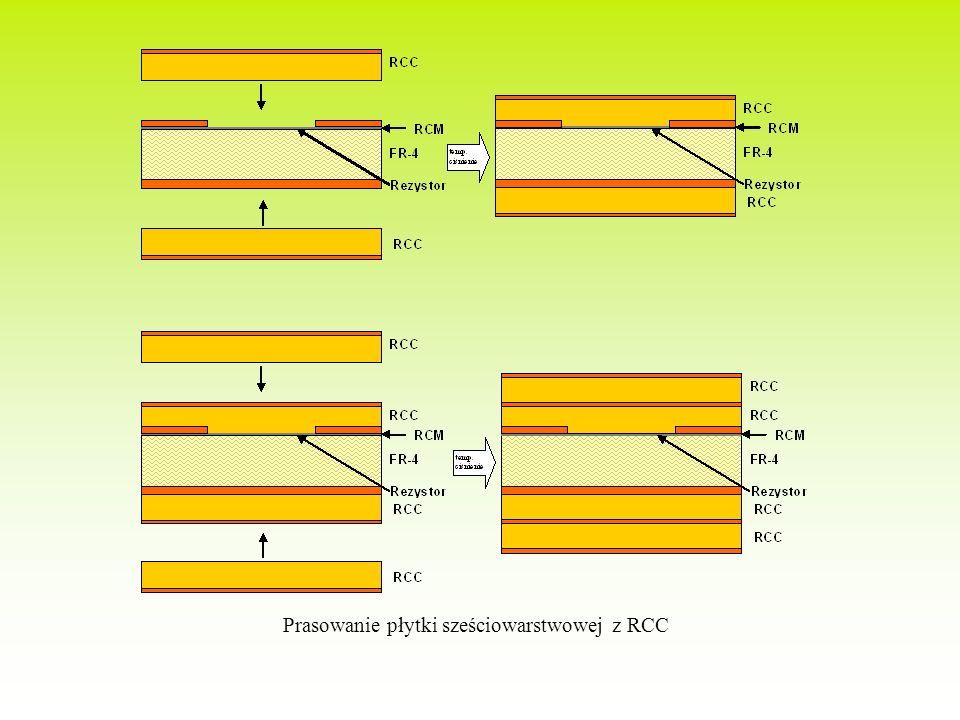 Prasowanie płytki sześciowarstwowej z RCC