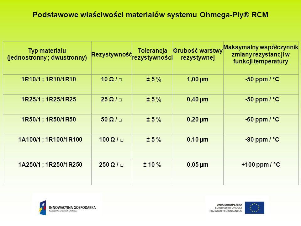 Podstawowe właściwości materiałów systemu Ohmega-Ply® RCM