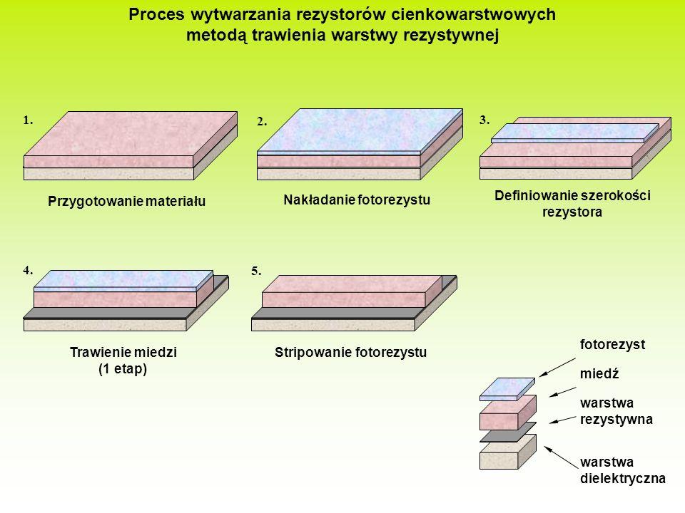 Proces wytwarzania rezystorów cienkowarstwowych metodą trawienia warstwy rezystywnej