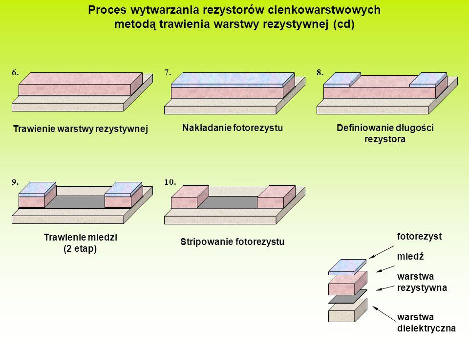 Proces wytwarzania rezystorów cienkowarstwowych metodą trawienia warstwy rezystywnej (cd)