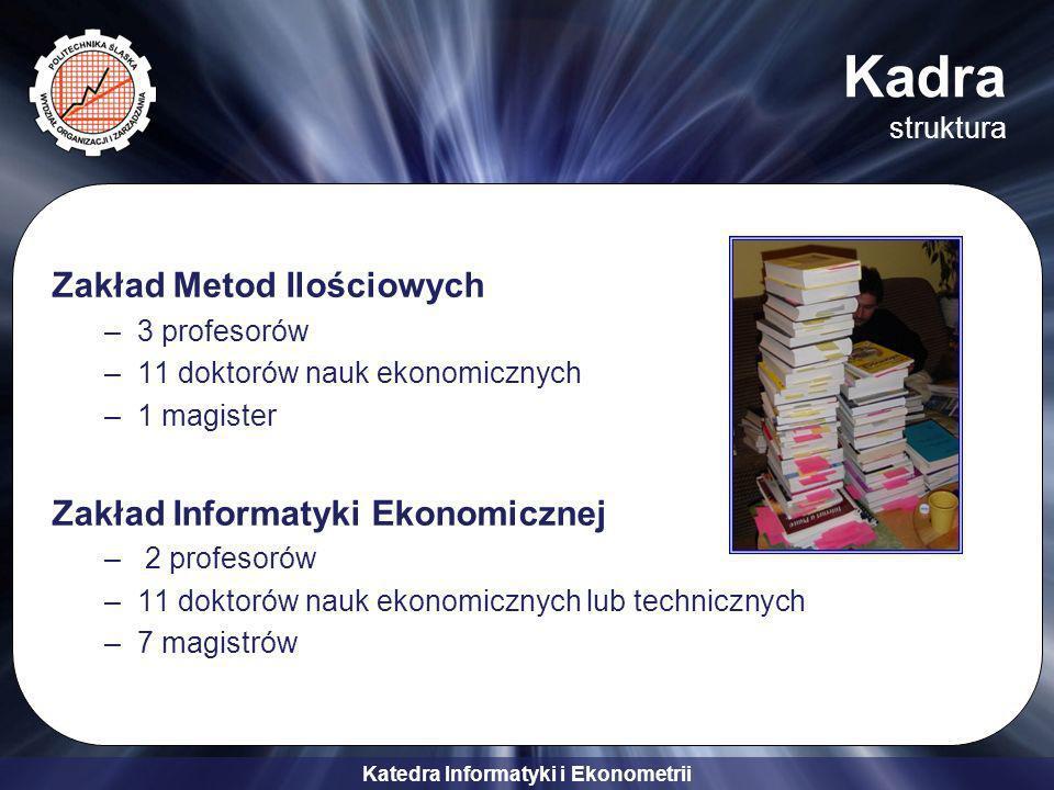 Kadra struktura Zakład Metod Ilościowych