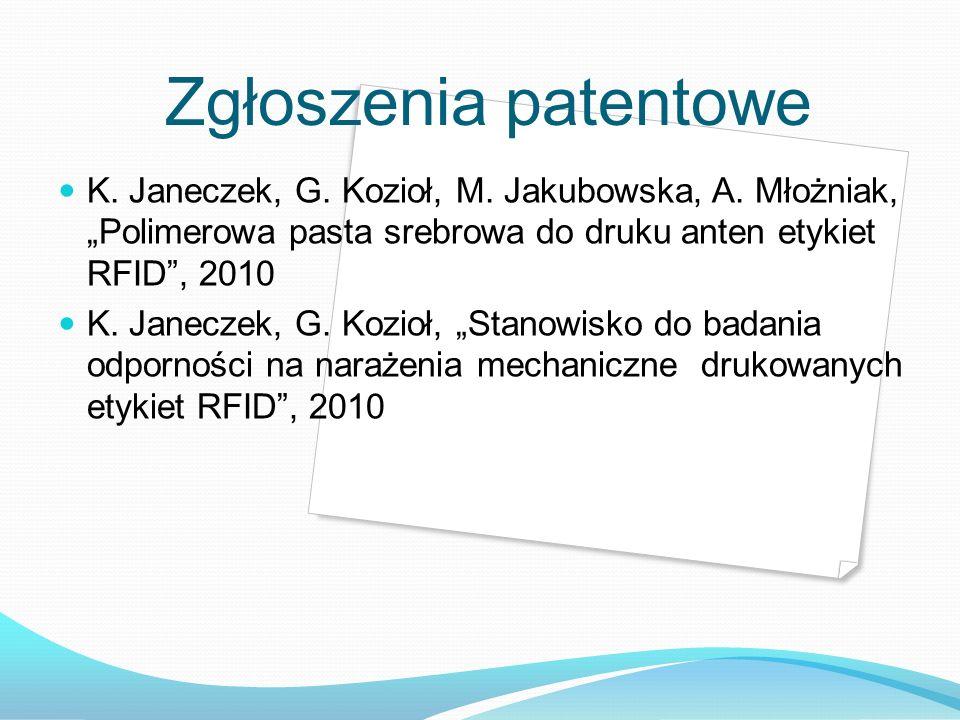 """Zgłoszenia patentowe K. Janeczek, G. Kozioł, M. Jakubowska, A. Młożniak, """"Polimerowa pasta srebrowa do druku anten etykiet RFID , 2010."""