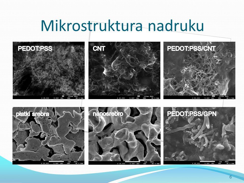 Mikrostruktura nadruku