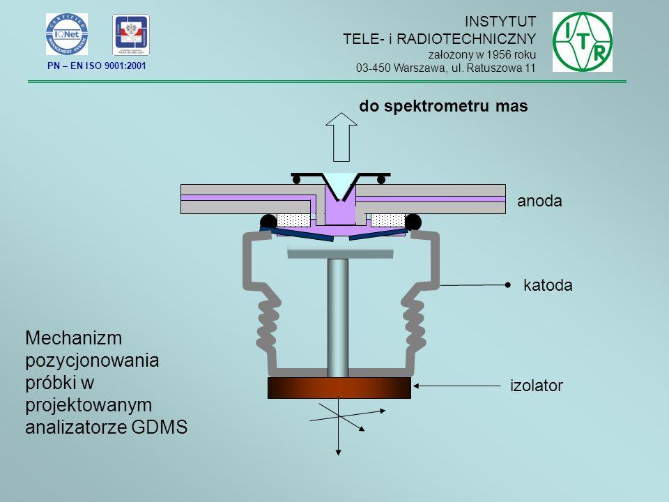 Mechanizm pozycjonowania próbki w projektowanym analizatorze GDMS