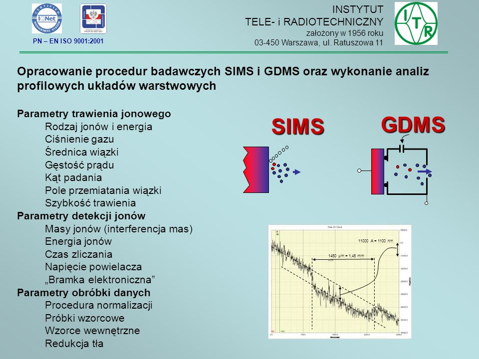 INSTYTUT TELE- i RADIOTECHNICZNY. założony w 1956 roku. 03-450 Warszawa, ul. Ratuszowa 11. PN – EN ISO 9001:2001.