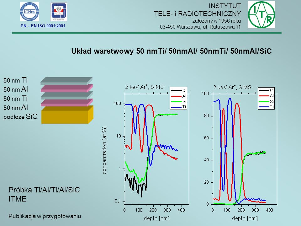 Układ warstwowy 50 nmTi/ 50nmAl/ 50nmTi/ 50nmAl/SiC