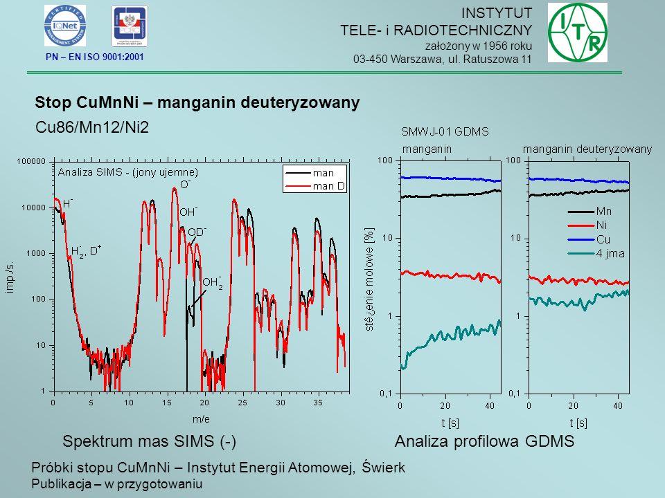 Stop CuMnNi – manganin deuteryzowany