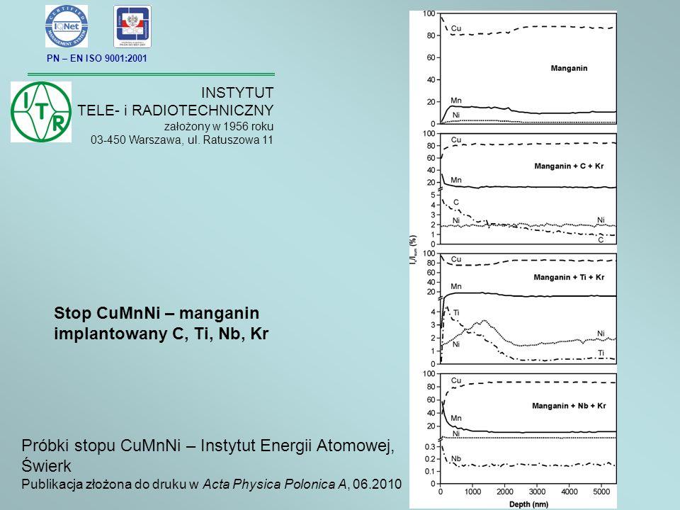 Stop CuMnNi – manganin implantowany C, Ti, Nb, Kr