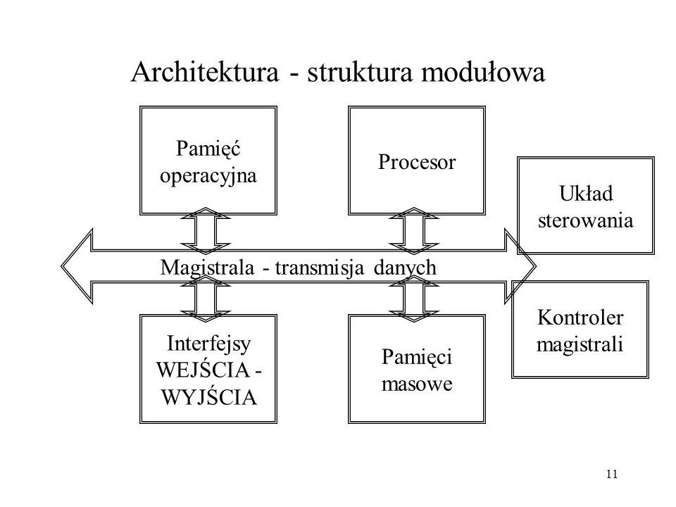 Architektura - struktura modułowa