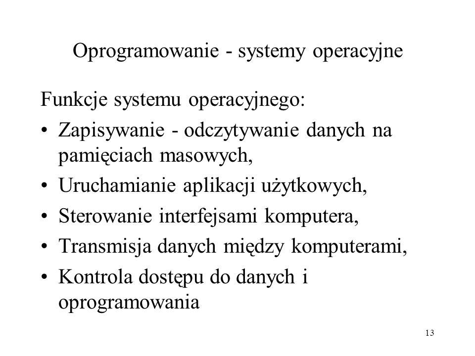 Oprogramowanie - systemy operacyjne
