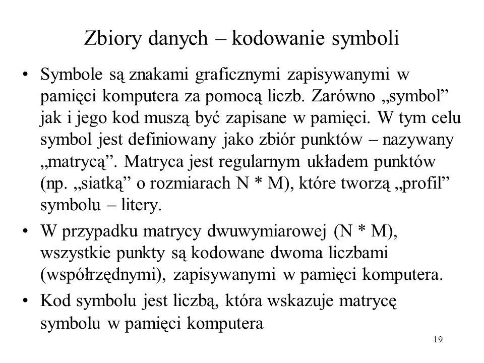 Zbiory danych – kodowanie symboli