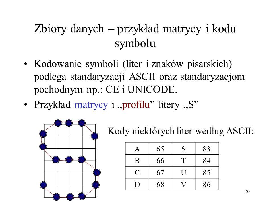 Zbiory danych – przykład matrycy i kodu symbolu