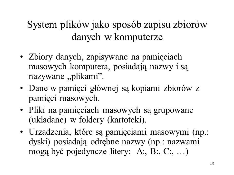 System plików jako sposób zapisu zbiorów danych w komputerze