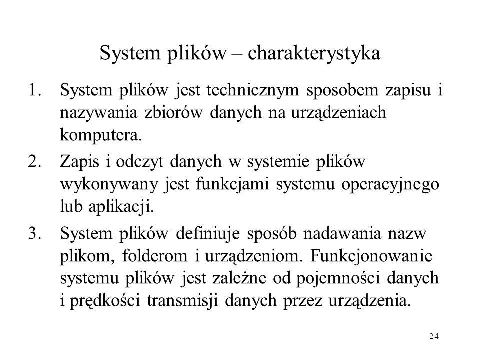 System plików – charakterystyka
