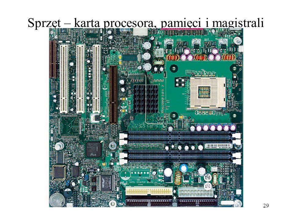 Sprzęt – karta procesora, pamięci i magistrali