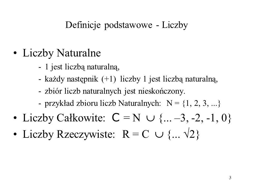 Definicje podstawowe - Liczby