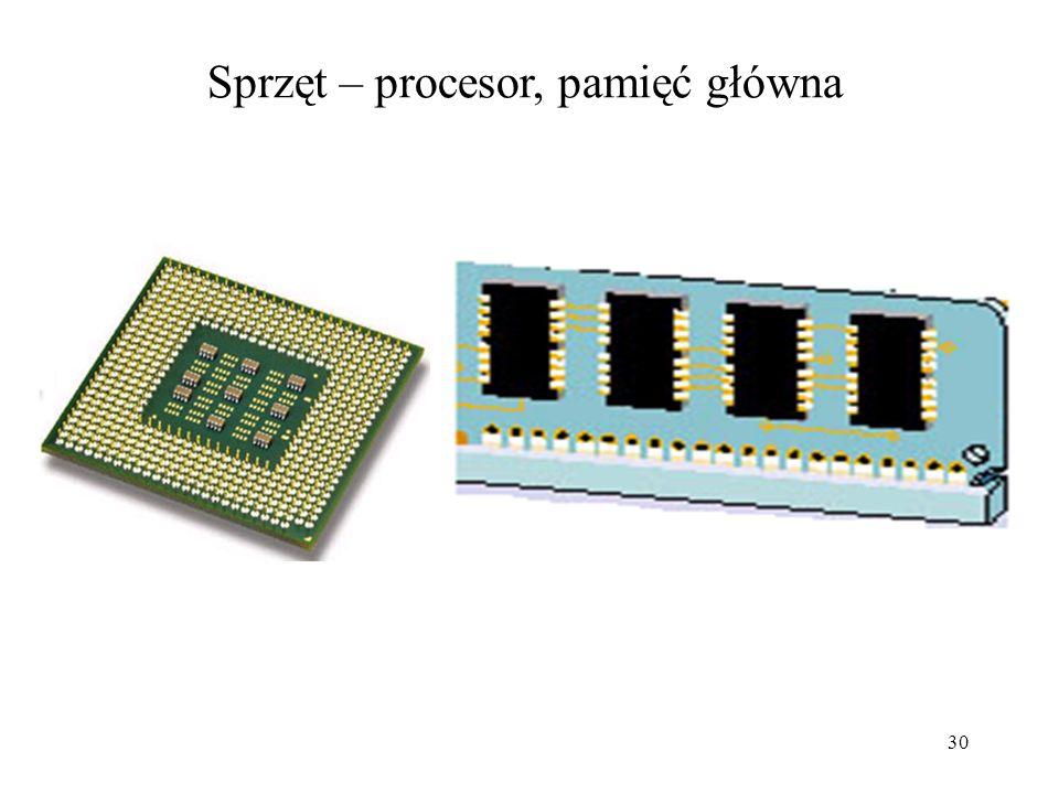 Sprzęt – procesor, pamięć główna