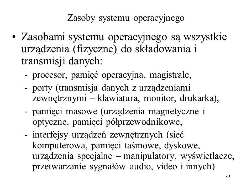 Zasoby systemu operacyjnego