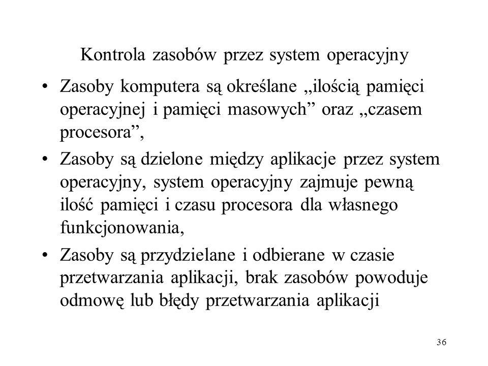 Kontrola zasobów przez system operacyjny
