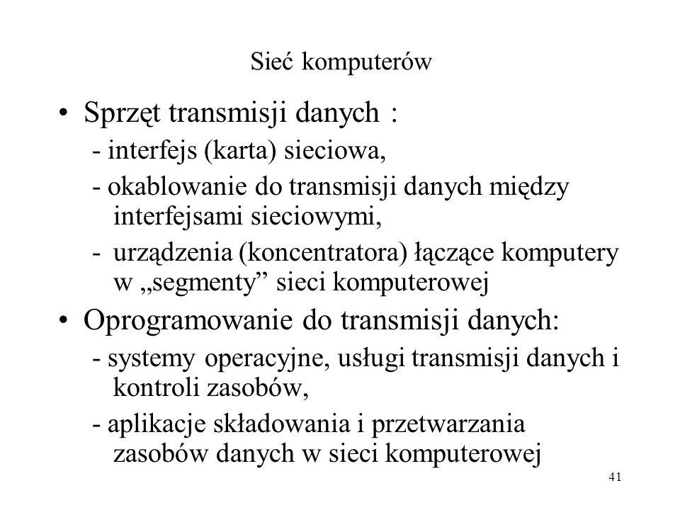 Sprzęt transmisji danych :