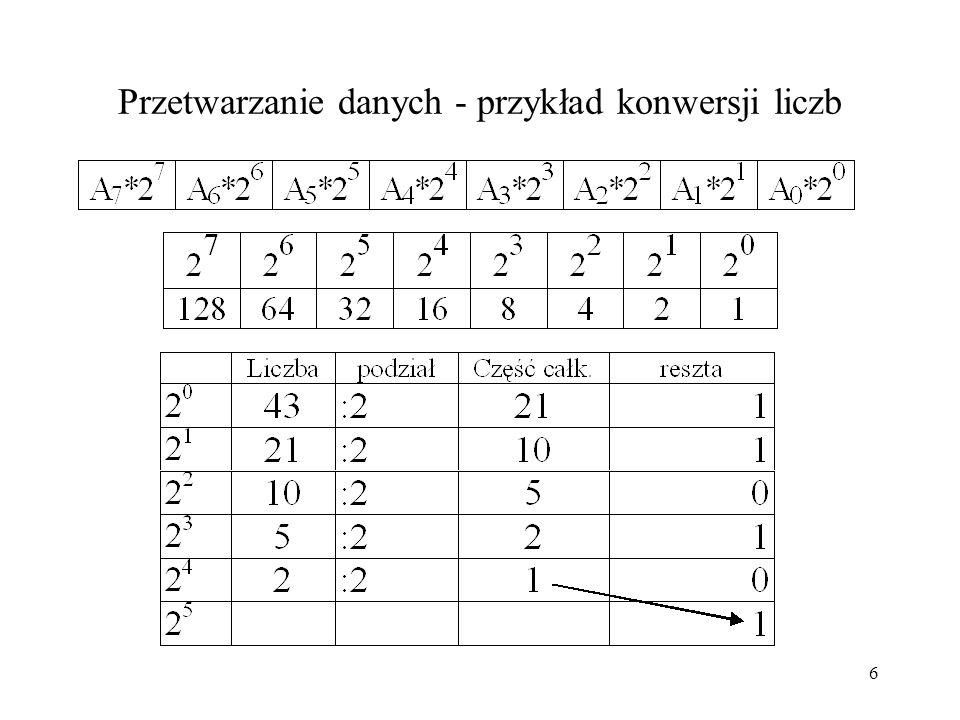 Przetwarzanie danych - przykład konwersji liczb