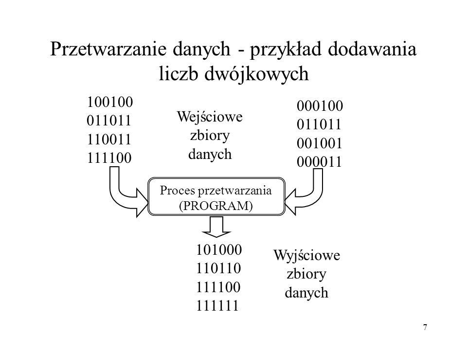 Przetwarzanie danych - przykład dodawania liczb dwójkowych