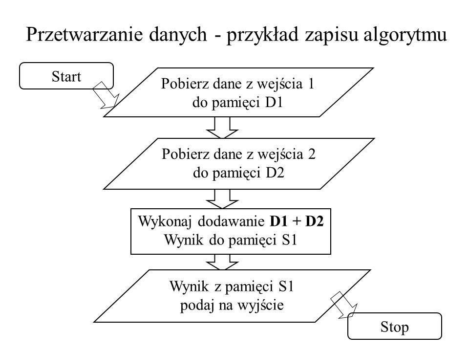 Przetwarzanie danych - przykład zapisu algorytmu