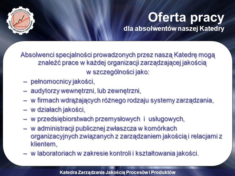 Oferta pracy dla absolwentów naszej Katedry