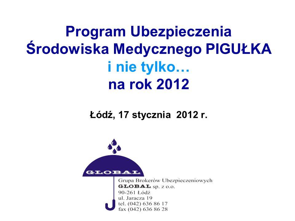 Program Ubezpieczenia Środowiska Medycznego PIGUŁKA i nie tylko… na rok 2012 Łódź, 17 stycznia 2012 r.