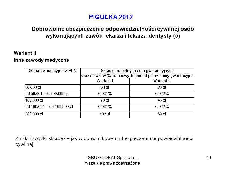 GBU GLOBAL Sp. z o.o. - wszelkie prawa zastrzeżone