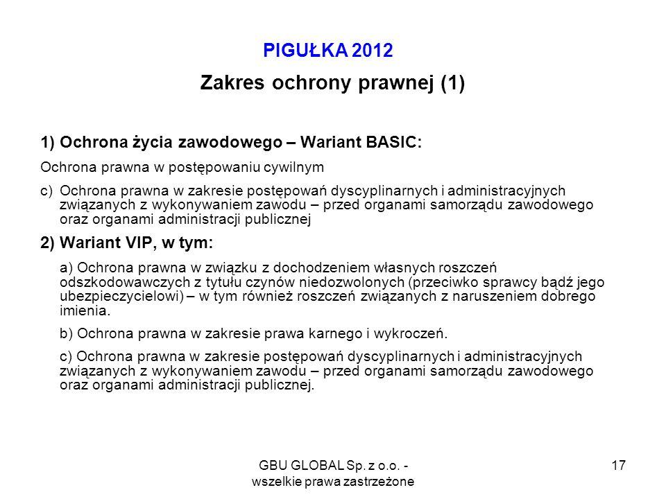Zakres ochrony prawnej (1)
