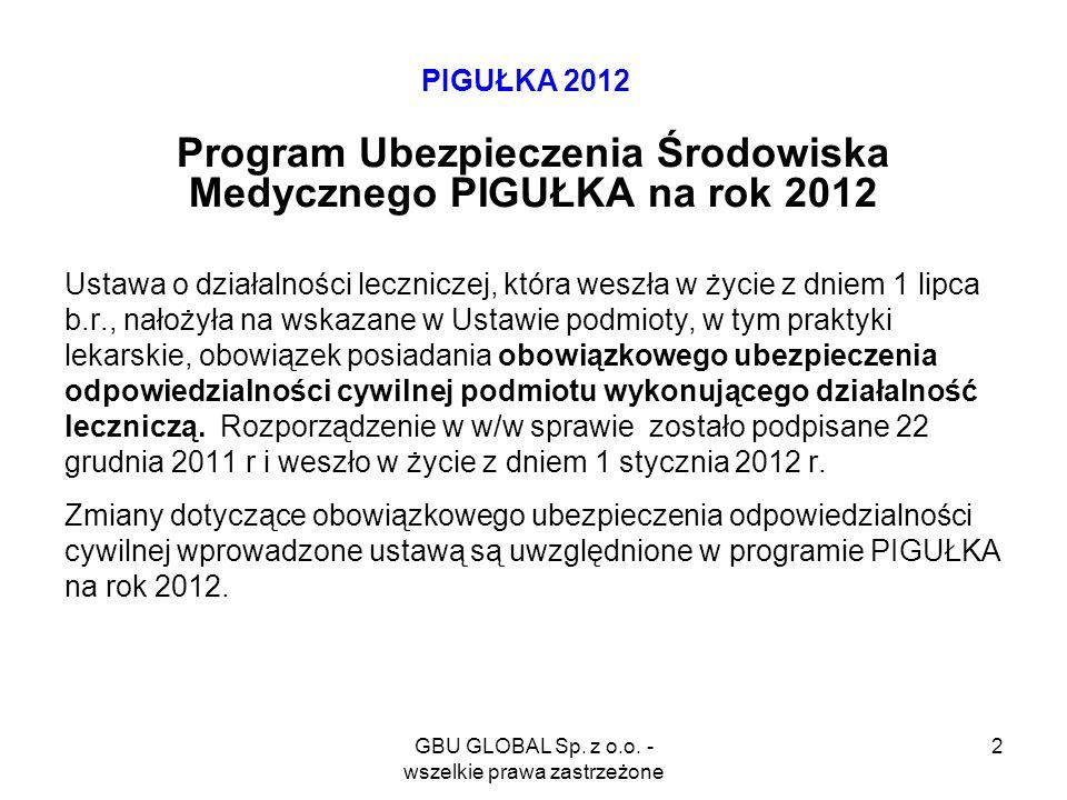 Program Ubezpieczenia Środowiska Medycznego PIGUŁKA na rok 2012